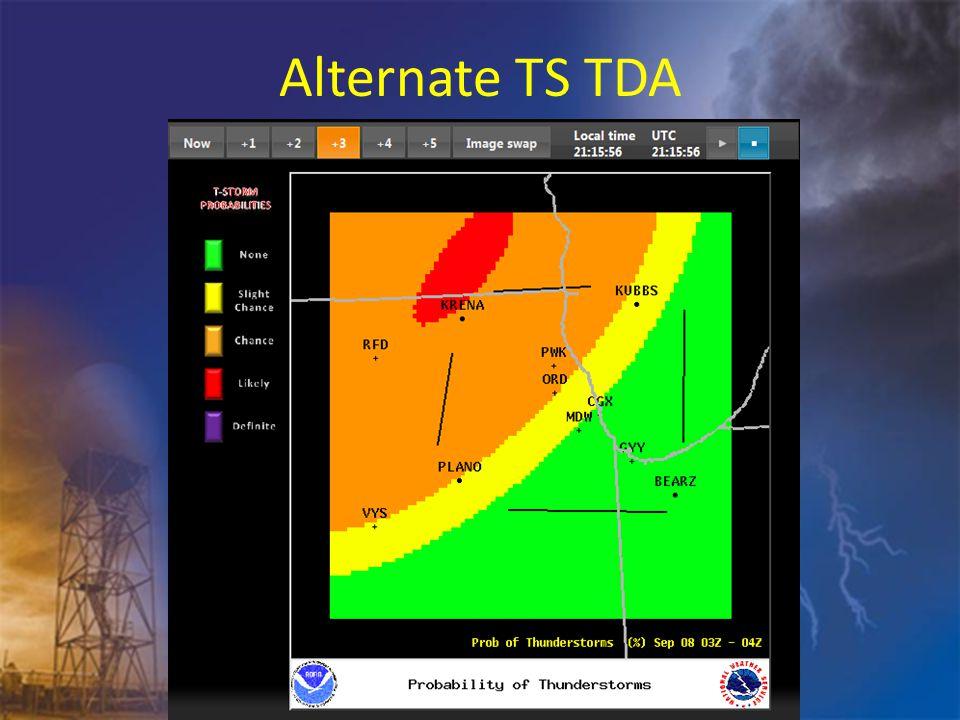Alternate TS TDA