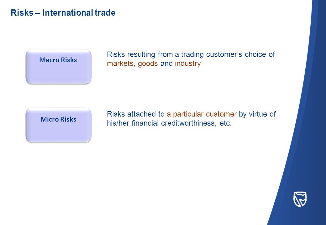 Risks – International trade Macro Risks Risks resulting from a trading customer's choice of markets, goods and industry Micro Risks Risks attached to a particular customer by virtue of his/her financial creditworthiness, etc.