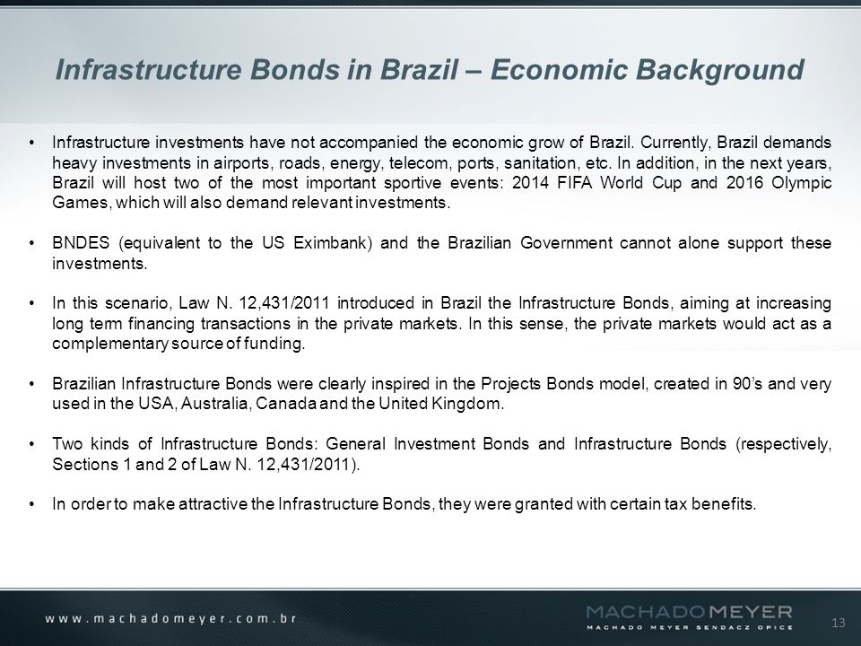 13 Infrastructure Bonds in Brazil – Economic Background Infrastructure investments have not accompanied the economic grow of Brazil.