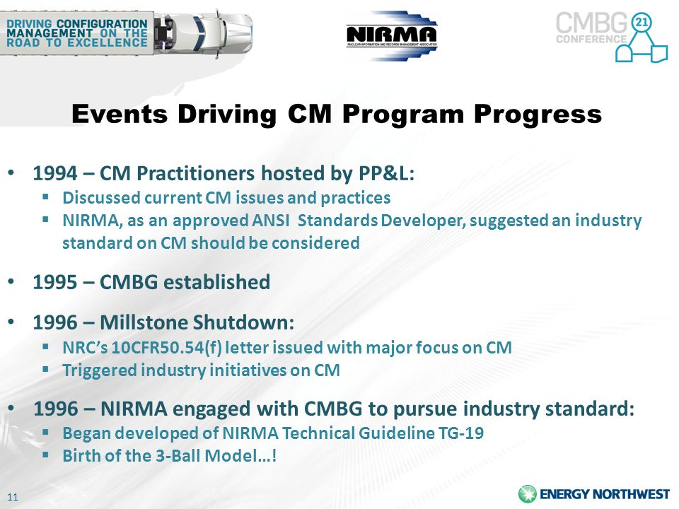 11 Events Driving CM Program Progress 1994 – CM Practitioners hosted by PP&L:  Discussed current CM issues and practices  NIRMA, as an approved ANSI Standards Developer, suggested an industry standard on CM should be considered 1995 – CMBG established 1996 – Millstone Shutdown:  NRC's 10CFR50.54(f) letter issued with major focus on CM  Triggered industry initiatives on CM 1996 – NIRMA engaged with CMBG to pursue industry standard:  Began developed of NIRMA Technical Guideline TG-19  Birth of the 3-Ball Model…!