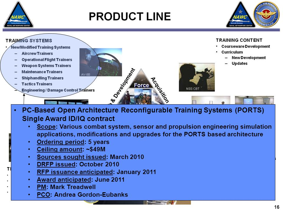 PC-Based Open Architecture Reconfigurable Training Systems (PORTS) Single Award ID/IQ contract Scope: Various combat system, sensor and propulsion eng