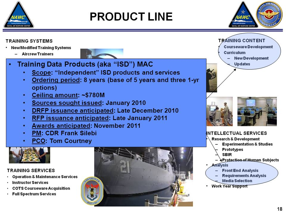 Training Data Products (aka ISD ) MAC Scope: Independent ISD products and services Ordering period: 8 years (base of 5 years and three 1-yr options) Ceiling amount: ~$780M Sources sought issued: January 2010 DRFP issuance anticipated: Late December 2010 RFP issuance anticipated: Late January 2011 Awards anticipated: November 2011 PM: CDR Frank Silebi PCO: Tom Courtney 18