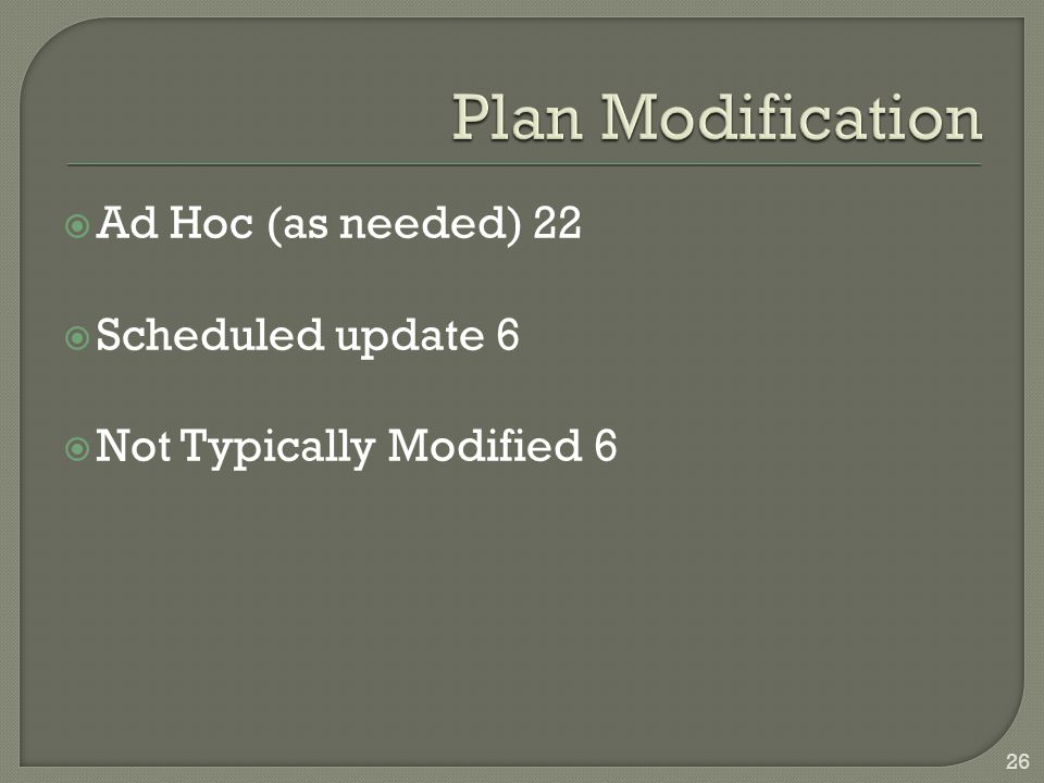  Ad Hoc (as needed) 22  Scheduled update 6  Not Typically Modified 6 26