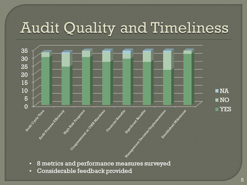 5 8 metrics and performance measures surveyed Considerable feedback provided