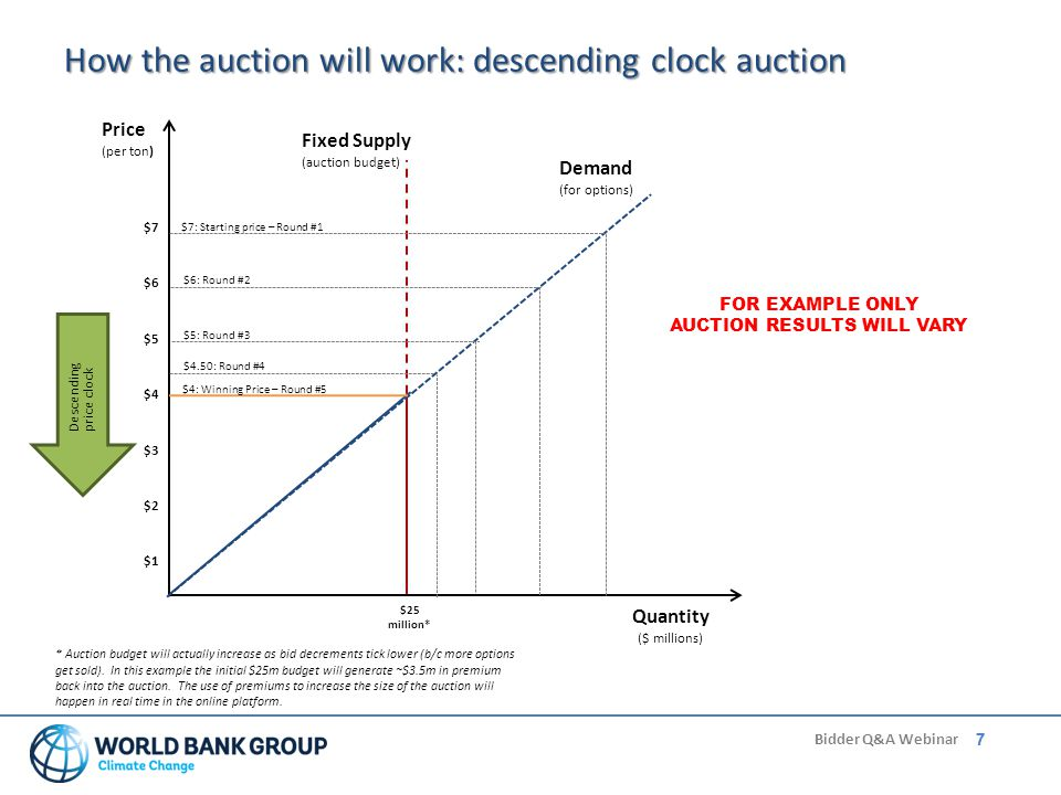 7 Bidder Q&A Webinar 7 How the auction will work: descending clock auction Price (per ton) Quantity ($ millions) Fixed Supply (auction budget) Demand (for options) Descending price clock $7 $6 $5 $4 $3 $2 $1 $25 million* FOR EXAMPLE ONLY AUCTION RESULTS WILL VARY $7: Starting price – Round #1 $6: Round #2 $5: Round #3 $4.50: Round #4 $4: Winning Price – Round #5 * Auction budget will actually increase as bid decrements tick lower (b/c more options get sold).