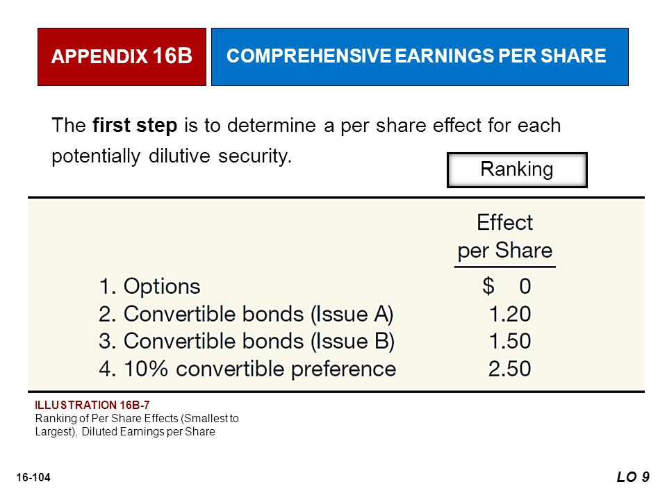 16-104 LO 9 APPENDIX 16B COMPREHENSIVE EARNINGS PER SHARE The first step is to determine a per share effect for each potentially dilutive security. IL