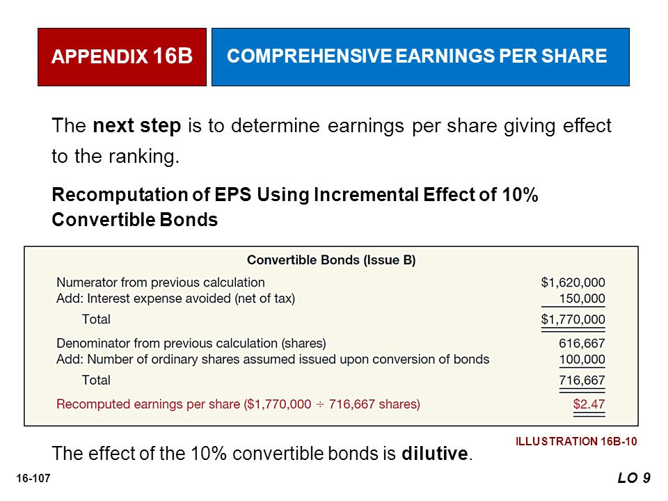 16-107 The next step is to determine earnings per share giving effect to the ranking. Recomputation of EPS Using Incremental Effect of 10% Convertible