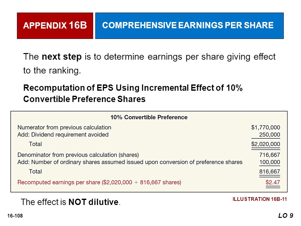 16-108 The next step is to determine earnings per share giving effect to the ranking. Recomputation of EPS Using Incremental Effect of 10% Convertible