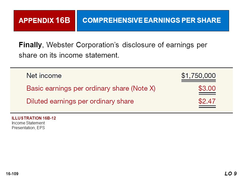 16-109 LO 9 APPENDIX 16B COMPREHENSIVE EARNINGS PER SHARE Finally, Webster Corporation's disclosure of earnings per share on its income statement. ILL