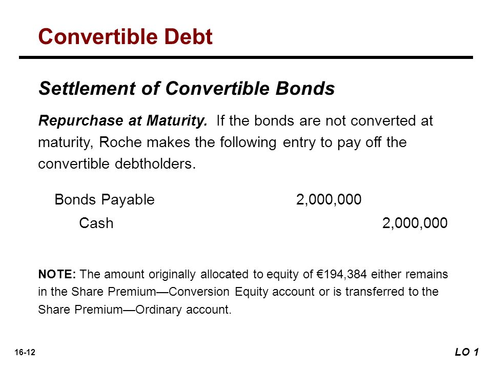 16-12 Settlement of Convertible Bonds Repurchase at Maturity.