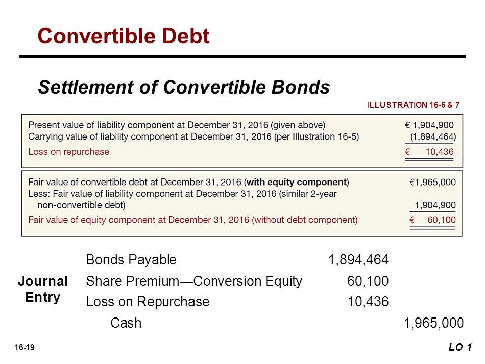 16-19 ILLUSTRATION 16-6 & 7 Settlement of Convertible Bonds Bonds Payable 1,894,464 Share Premium—Conversion Equity 60,100 Loss on Repurchase 10,436 C