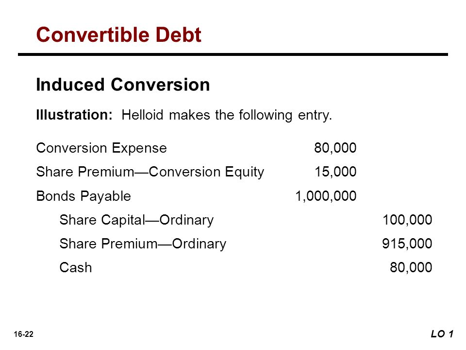 16-22 Induced Conversion Illustration: Helloid makes the following entry. Conversion Expense 80,000 Share Premium—Conversion Equity 15,000 Bonds Payab