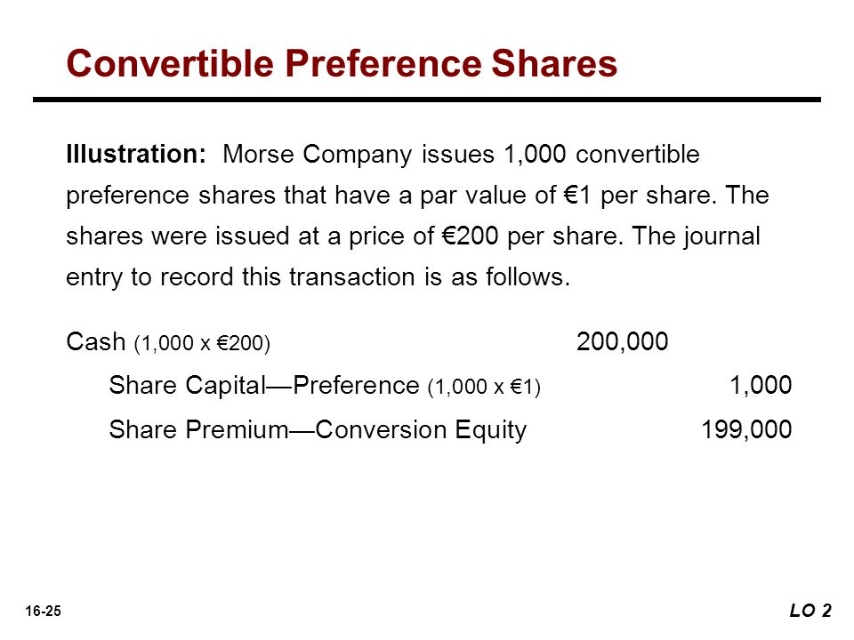 16-25 Illustration: Morse Company issues 1,000 convertible preference shares that have a par value of €1 per share.