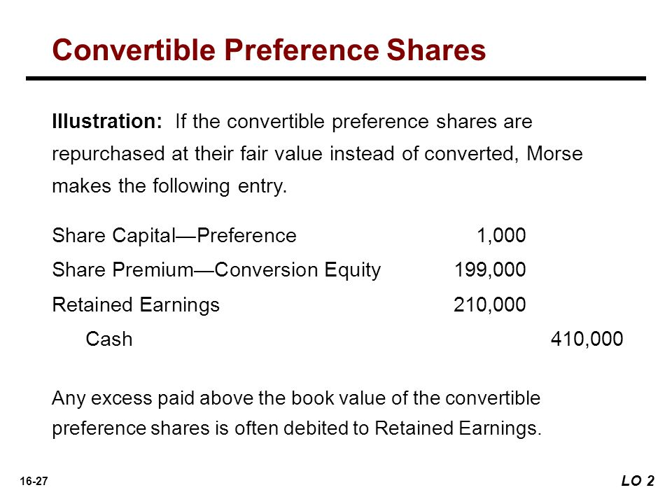 16-27 Illustration: If the convertible preference shares are repurchased at their fair value instead of converted, Morse makes the following entry. Sh