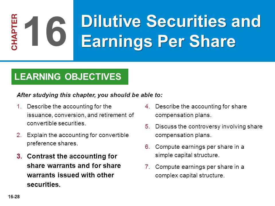 16-28 4.Describe the accounting for share compensation plans. 5.Discuss the controversy involving share compensation plans. 6.Compute earnings per sha