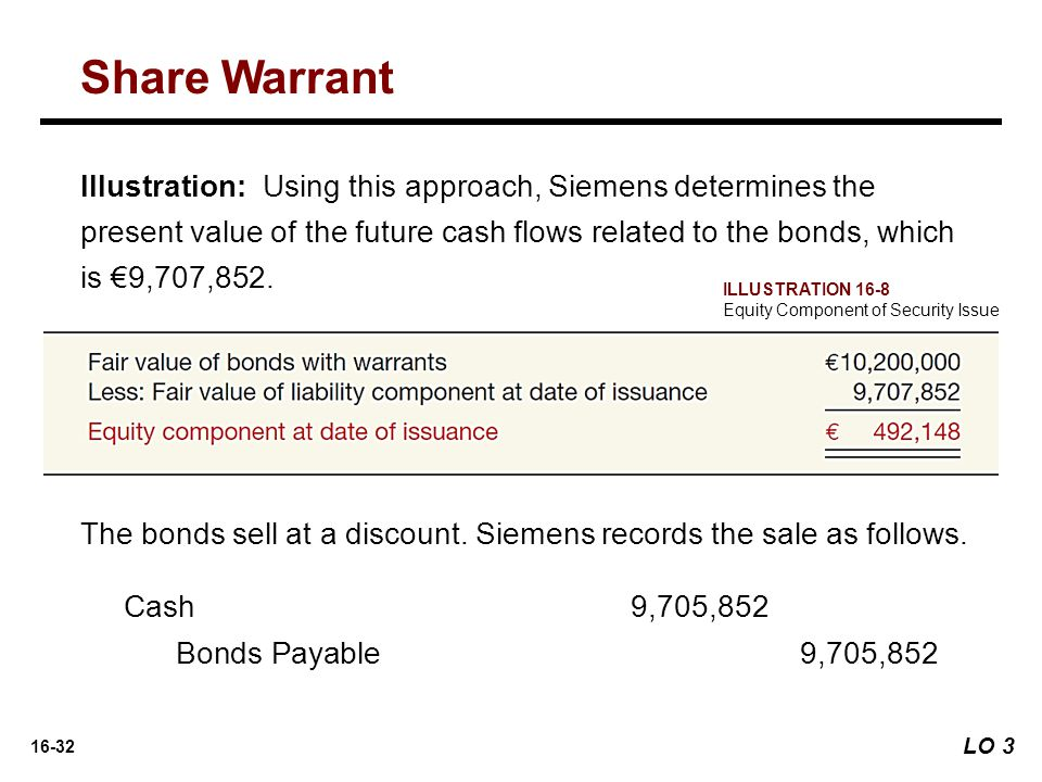 16-32 Illustration: Using this approach, Siemens determines the present value of the future cash flows related to the bonds, which is €9,707,852. Cash