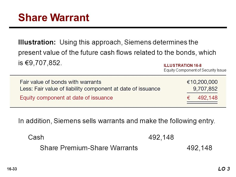 16-33 Illustration: Using this approach, Siemens determines the present value of the future cash flows related to the bonds, which is €9,707,852. Shar