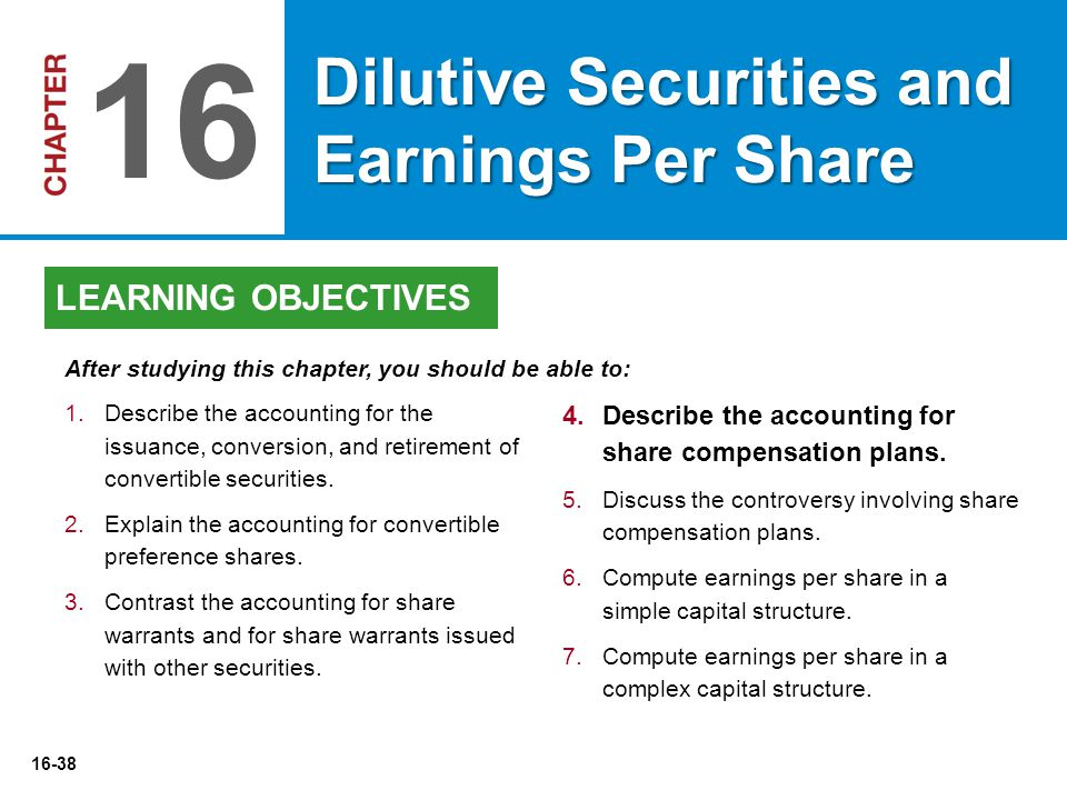 16-38 4.Describe the accounting for share compensation plans. 5.Discuss the controversy involving share compensation plans. 6.Compute earnings per sha