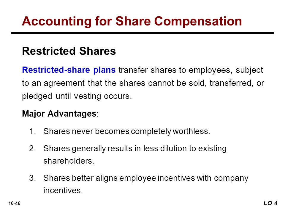 16-46 Restricted Shares Restricted-share plans transfer shares to employees, subject to an agreement that the shares cannot be sold, transferred, or pledged until vesting occurs.