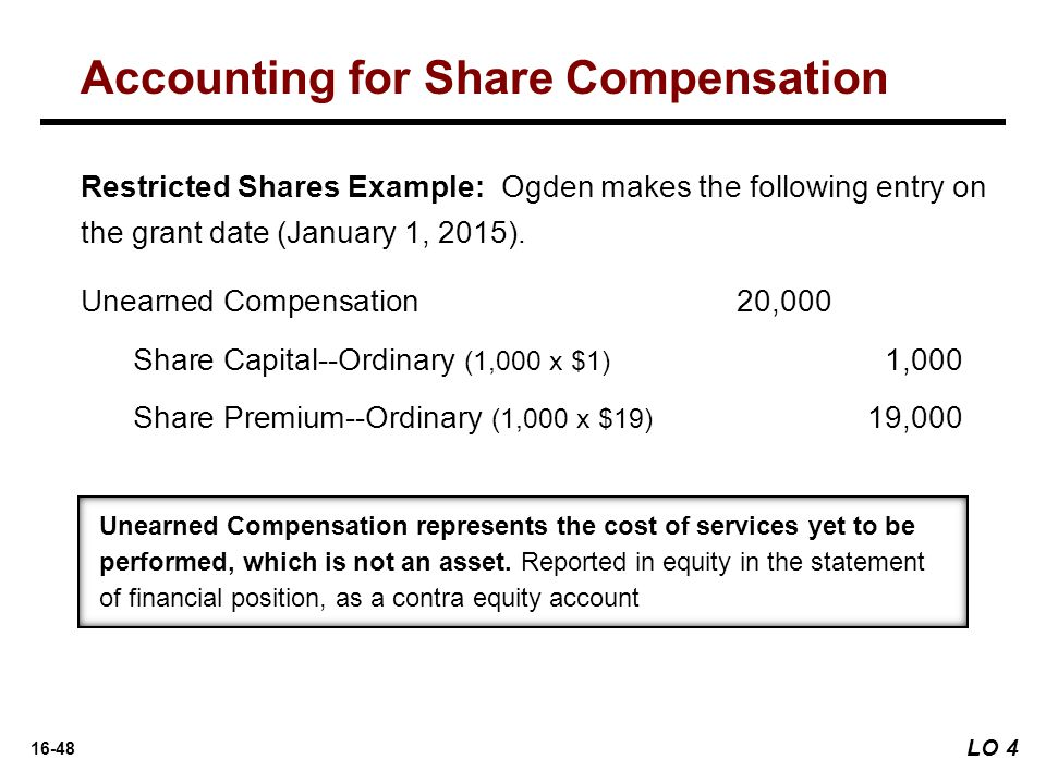 16-48 Unearned Compensation 20,000 Share Capital--Ordinary (1,000 x $1) 1,000 Share Premium--Ordinary (1,000 x $19) 19,000 Unearned Compensation represents the cost of services yet to be performed, which is not an asset.