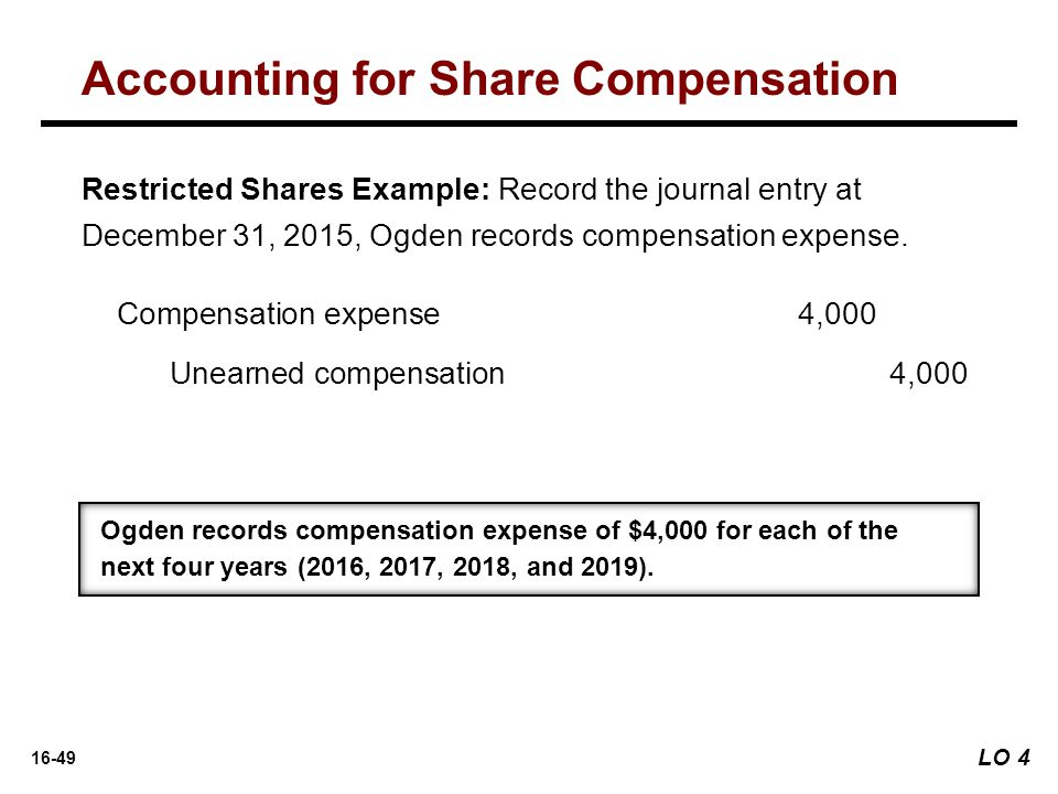 16-49 Compensation expense 4,000 Unearned compensation 4,000 Ogden records compensation expense of $4,000 for each of the next four years (2016, 2017,