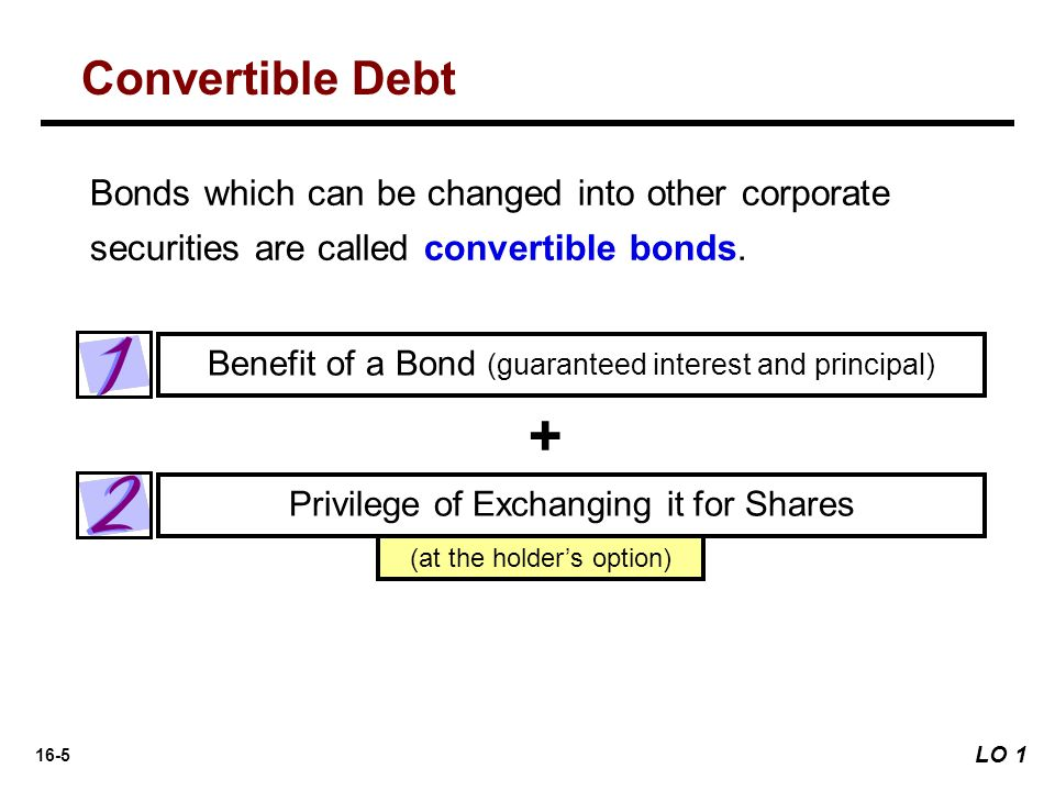 16-5 (at the holder's option) Benefit of a Bond (guaranteed interest and principal) Privilege of Exchanging it for Shares Bonds which can be changed into other corporate securities are called convertible bonds.