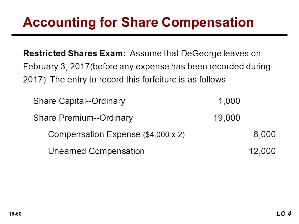 16-50 Share Capital--Ordinary 1,000 Share Premium--Ordinary 19,000 Compensation Expense ($4,000 x 2) 8,000 Unearned Compensation 12,000 Restricted Shares Exam: Assume that DeGeorge leaves on February 3, 2017(before any expense has been recorded during 2017).