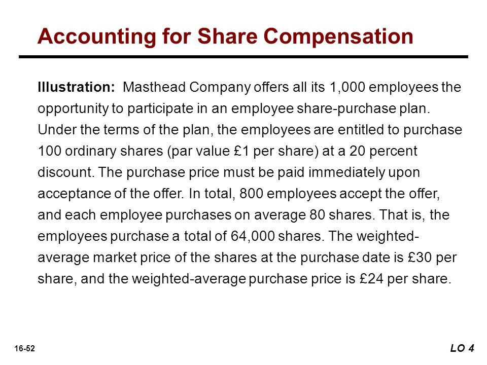 16-52 Illustration: Masthead Company offers all its 1,000 employees the opportunity to participate in an employee share-purchase plan. Under the terms