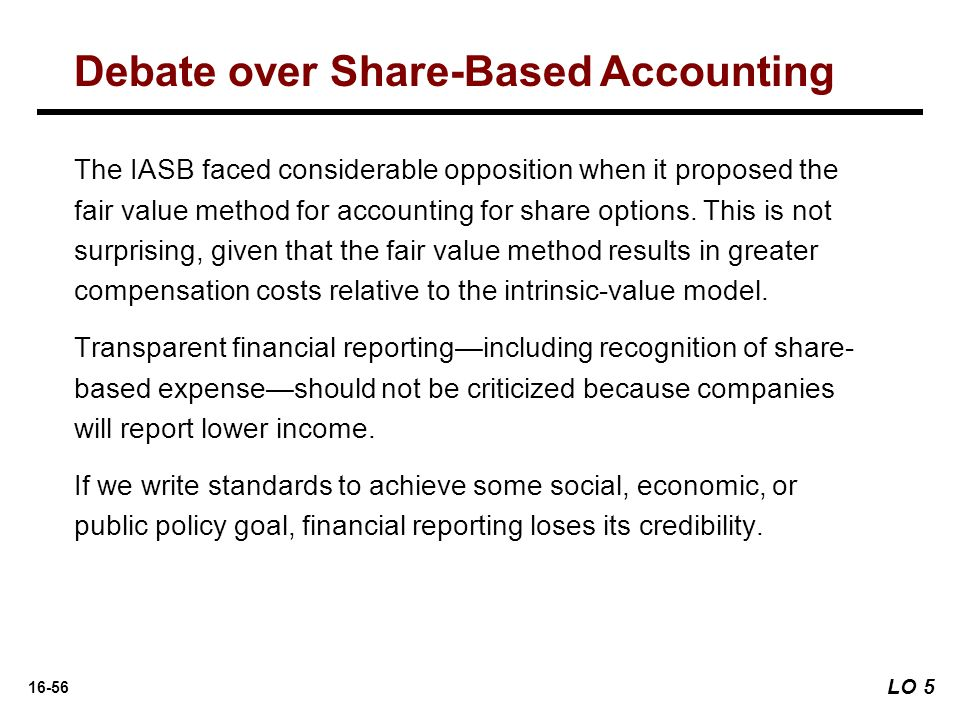 16-56 The IASB faced considerable opposition when it proposed the fair value method for accounting for share options. This is not surprising, given th