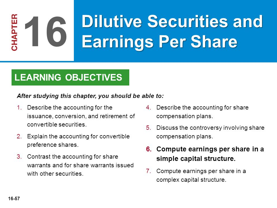 16-57 4.Describe the accounting for share compensation plans. 5.Discuss the controversy involving share compensation plans. 6.Compute earnings per sha