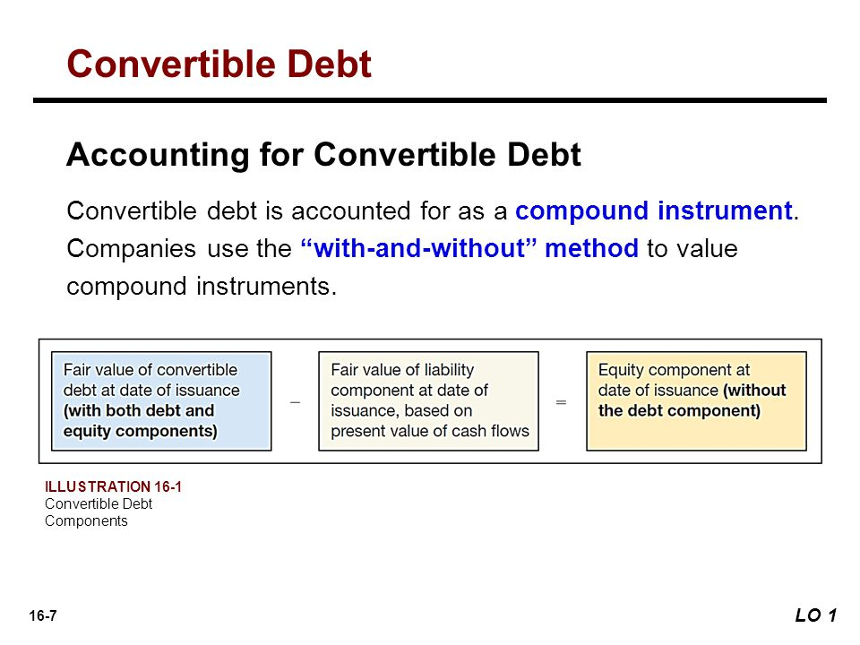 """16-7 Convertible debt is accounted for as a compound instrument. Companies use the """"with-and-without"""" method to value compound instruments. Accounting"""