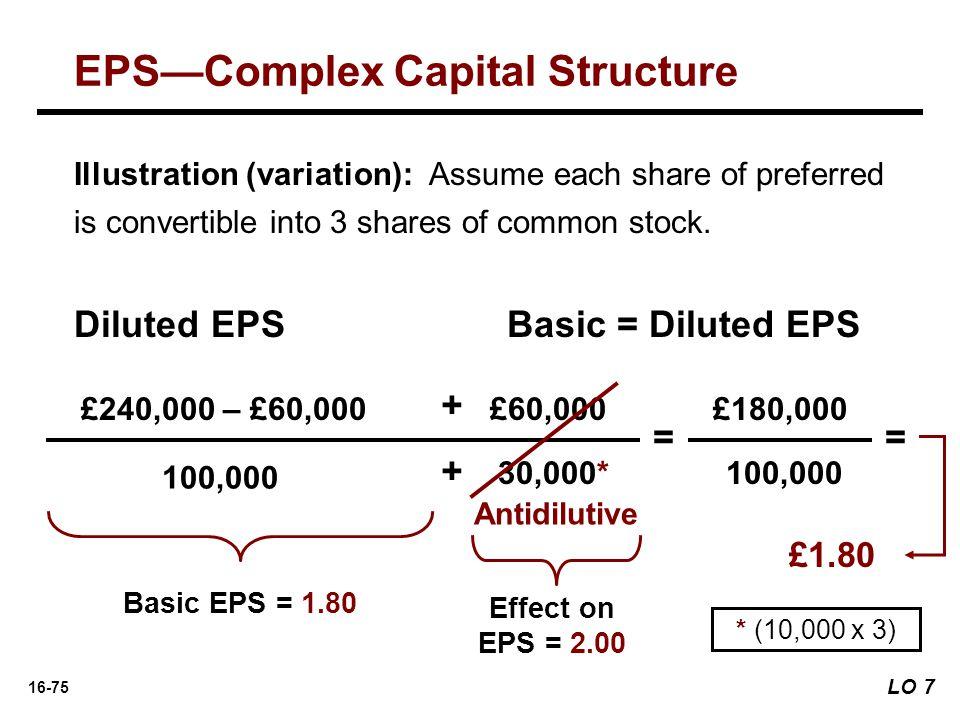 16-75 100,000 = £1.80 £60,000 Basic EPS = 1.80 = Effect on EPS = 2.00 £240,000 – £60,000 30,000* £180,000 100,000 * (10,000 x 3) + + Antidilutive Basi