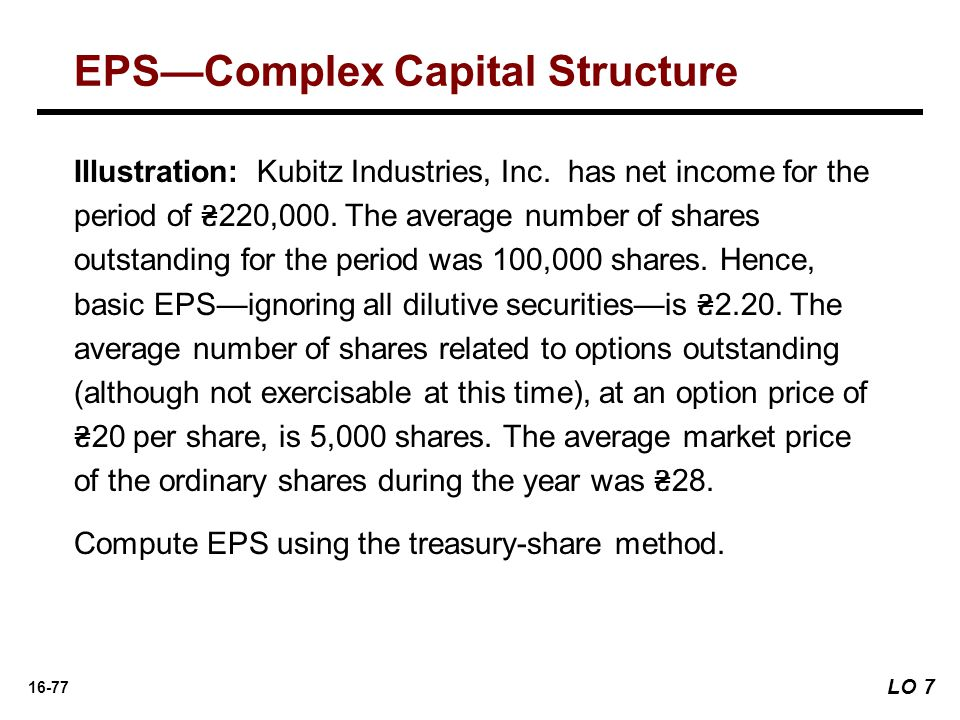 16-77 Illustration: Kubitz Industries, Inc.has net income for the period of 220,000.
