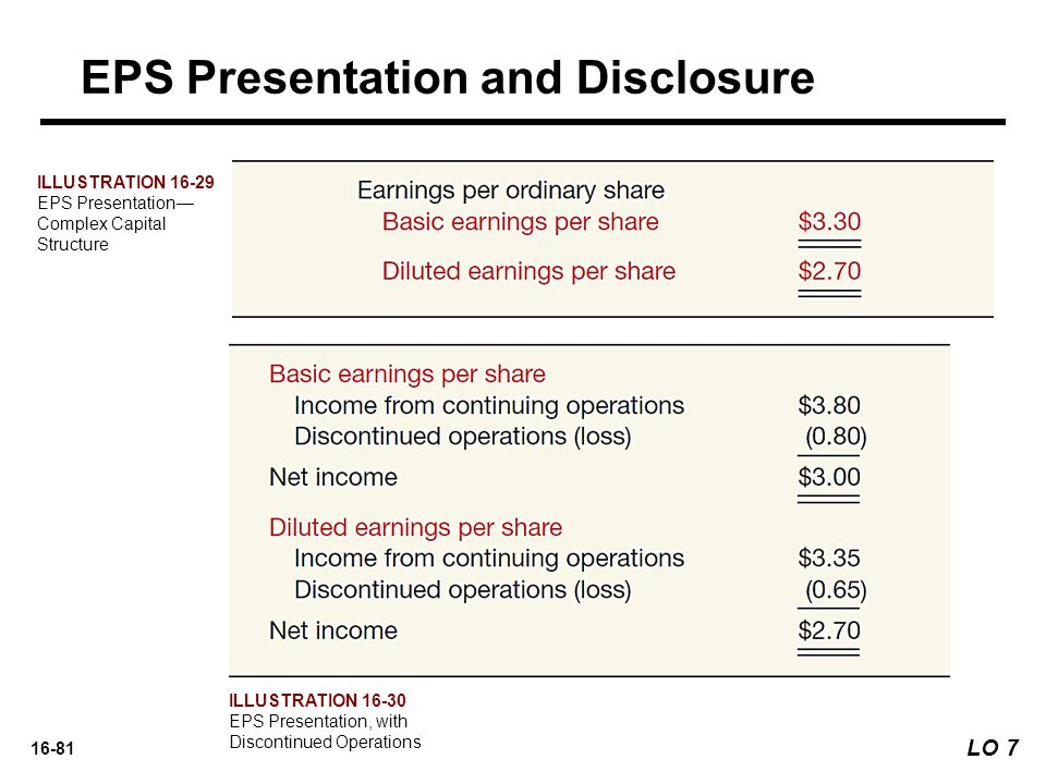 16-81 LO 7 ILLUSTRATION 16-30 EPS Presentation, with Discontinued Operations ILLUSTRATION 16-29 EPS Presentation— Complex Capital Structure EPS Presentation and Disclosure