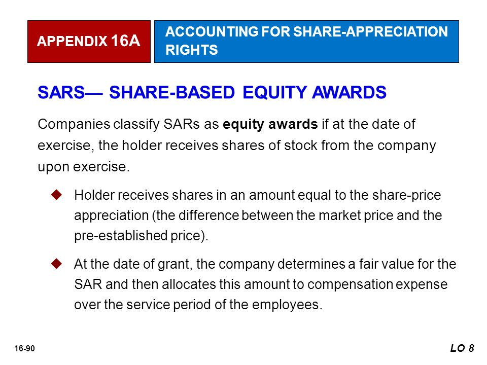 16-90 SARS— SHARE-BASED EQUITY AWARDS Companies classify SARs as equity awards if at the date of exercise, the holder receives shares of stock from the company upon exercise.