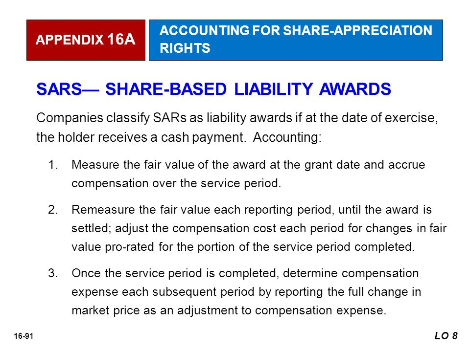 16-91 Companies classify SARs as liability awards if at the date of exercise, the holder receives a cash payment. Accounting: 1.Measure the fair value