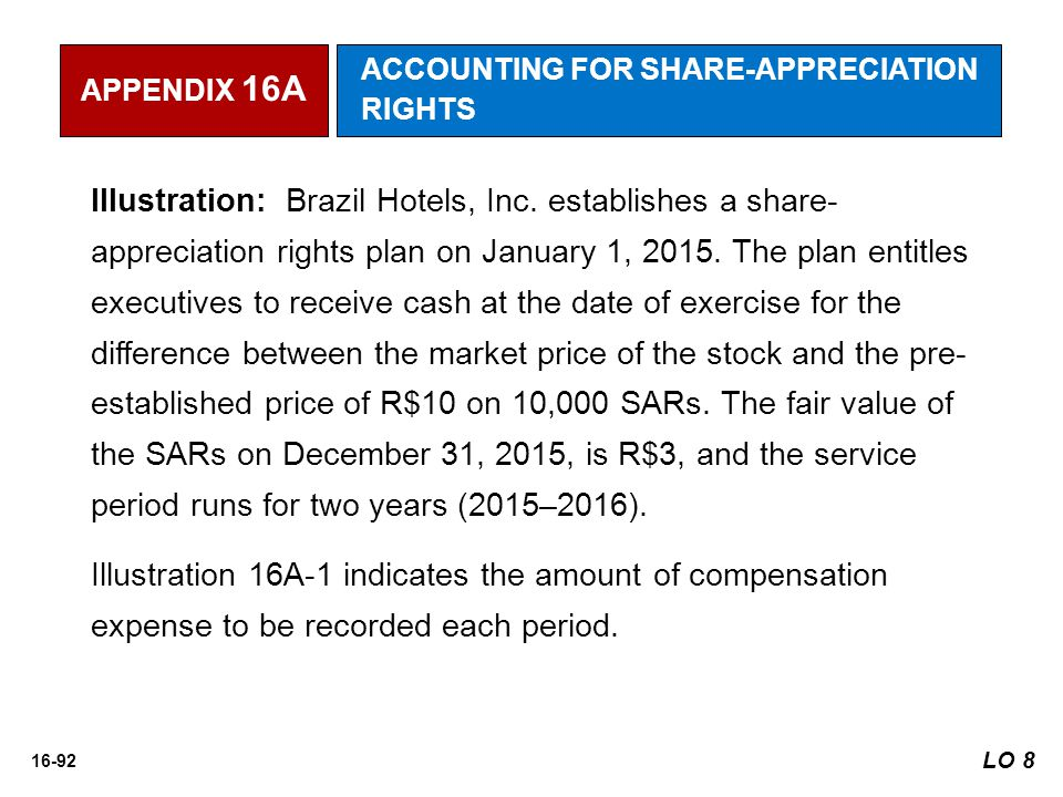 16-92 Illustration: Brazil Hotels, Inc. establishes a share- appreciation rights plan on January 1, 2015. The plan entitles executives to receive cash