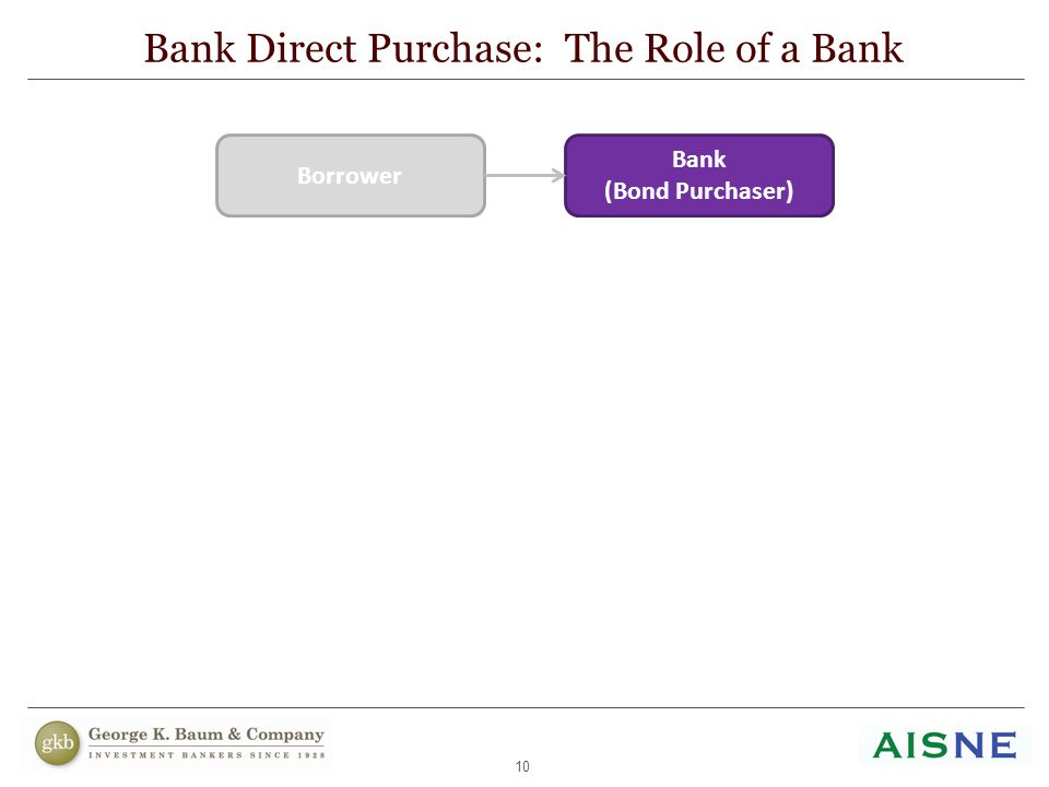10 Bank Direct Purchase: The Role of a Bank No Advisory of Fiduciary Responsibility. In connection with all aspects of the Transactions (including in