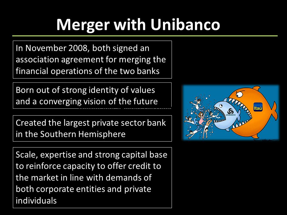Mer Merger with Unibanco Created the largest private sector bank in the Southern Hemisphere Born out of strong identity of values and a converging vision of the future In November 2008, both signed an association agreement for merging the financial operations of the two banks Scale, expertise and strong capital base to reinforce capacity to offer credit to the market in line with demands of both corporate entities and private individuals William.Jones@mba13.mccombs.utexas.edu