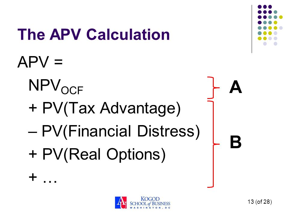 B) Other Value Components These are 'adjustments' to the NPV OCF to account for other value changes.