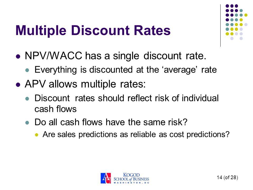 The APV Calculation APV = NPV OCF + PV(Tax Advantage) – PV(Financial Distress) + PV(Real Options) + … 13 (of 28) A B