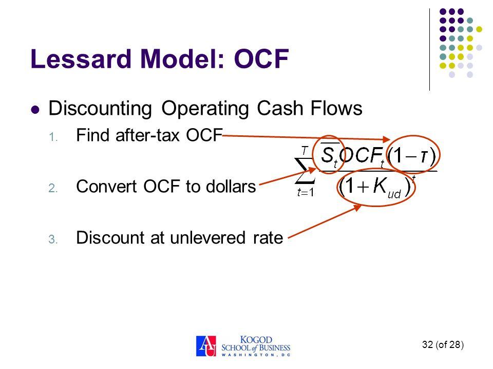 Lessard Model The Full Equation