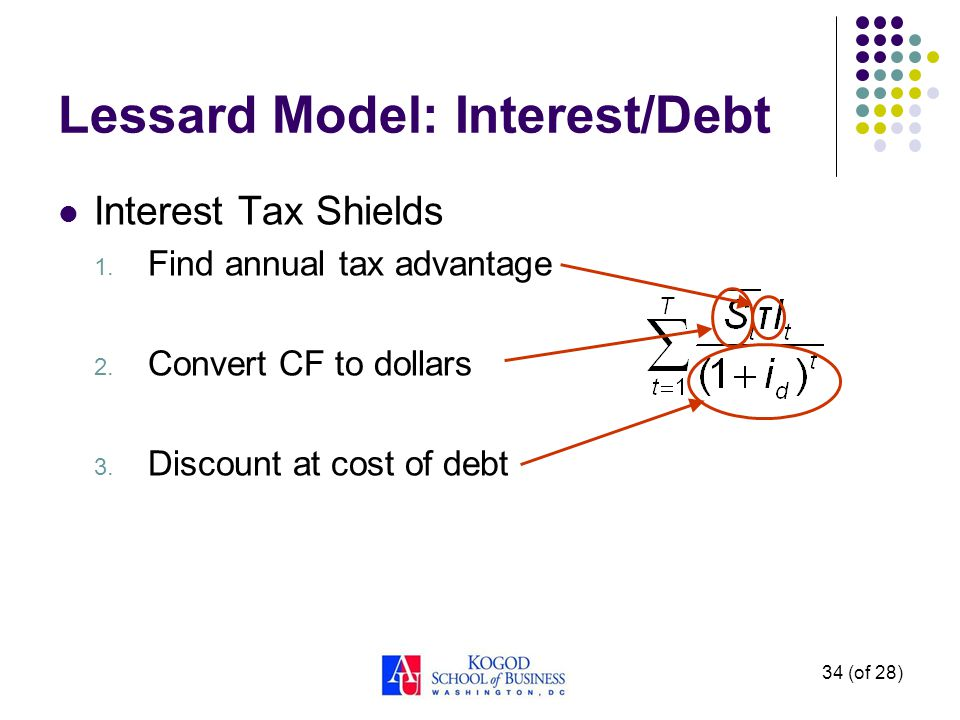 Lessard Model: Depreciation Discounting Depreciation Tax Shields 1. Find annual tax advantage 2. Convert CF to dollars 3. Discount at cost of debt 33