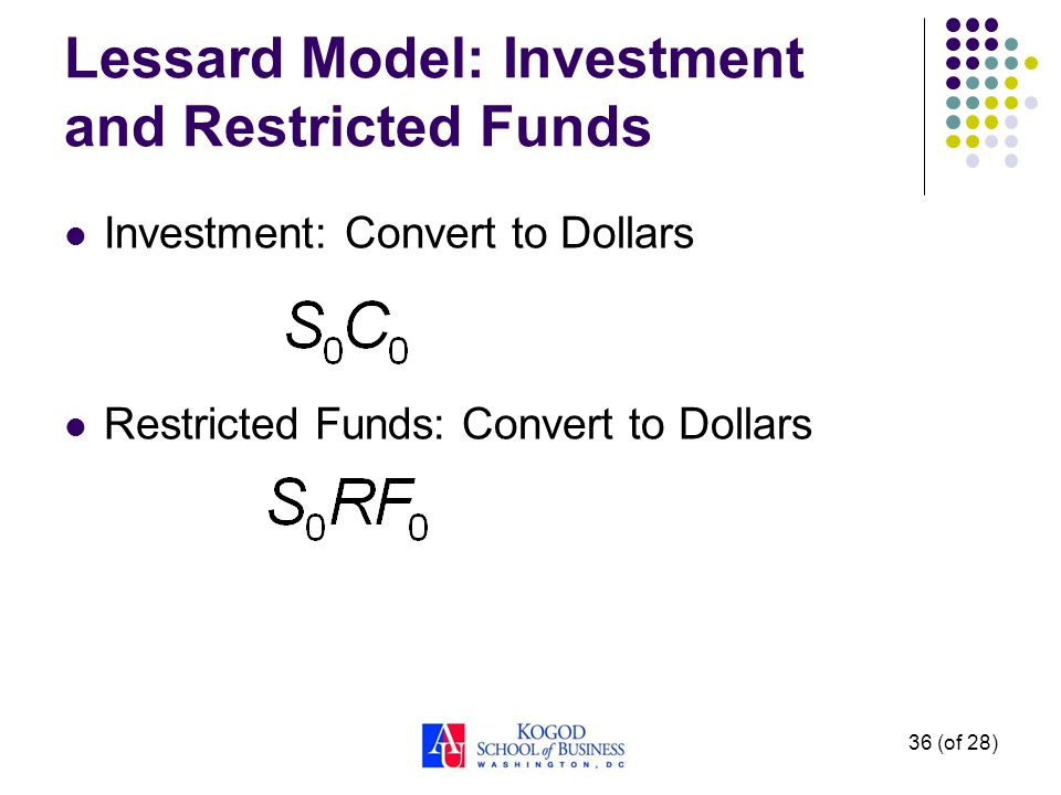 Lessard Model: Terminal Value Discounting Terminal Value 1.