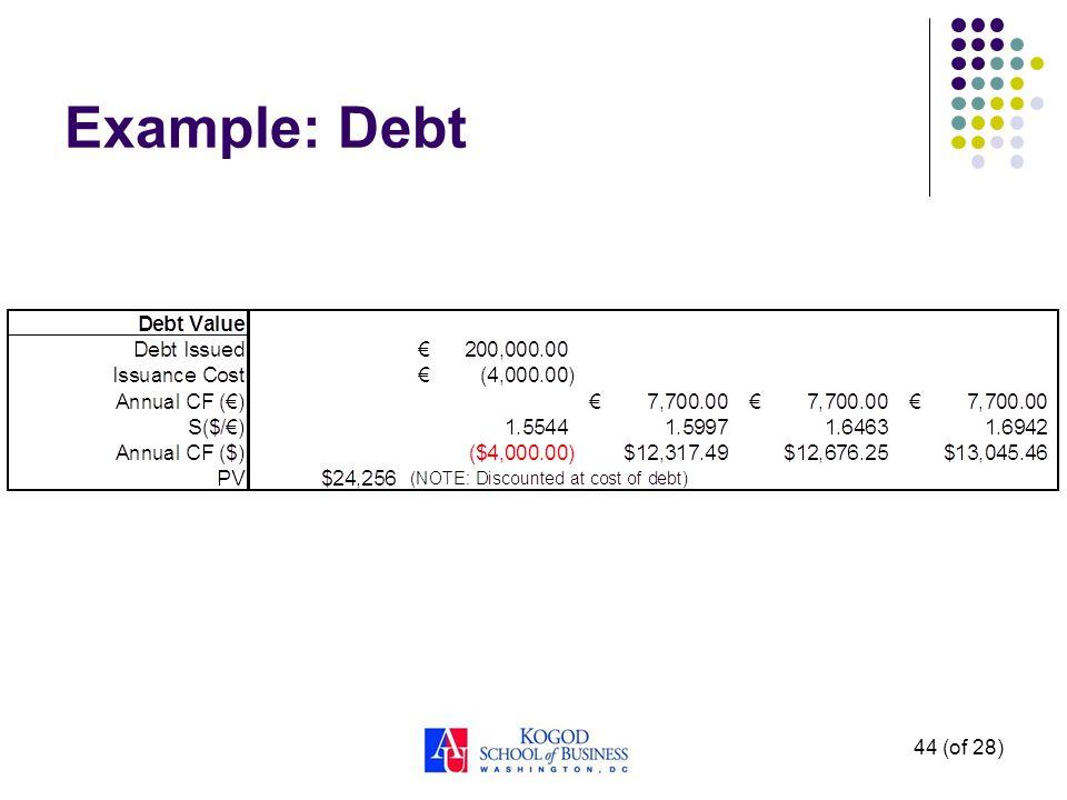 Example: Depreciation 43 (of 28)