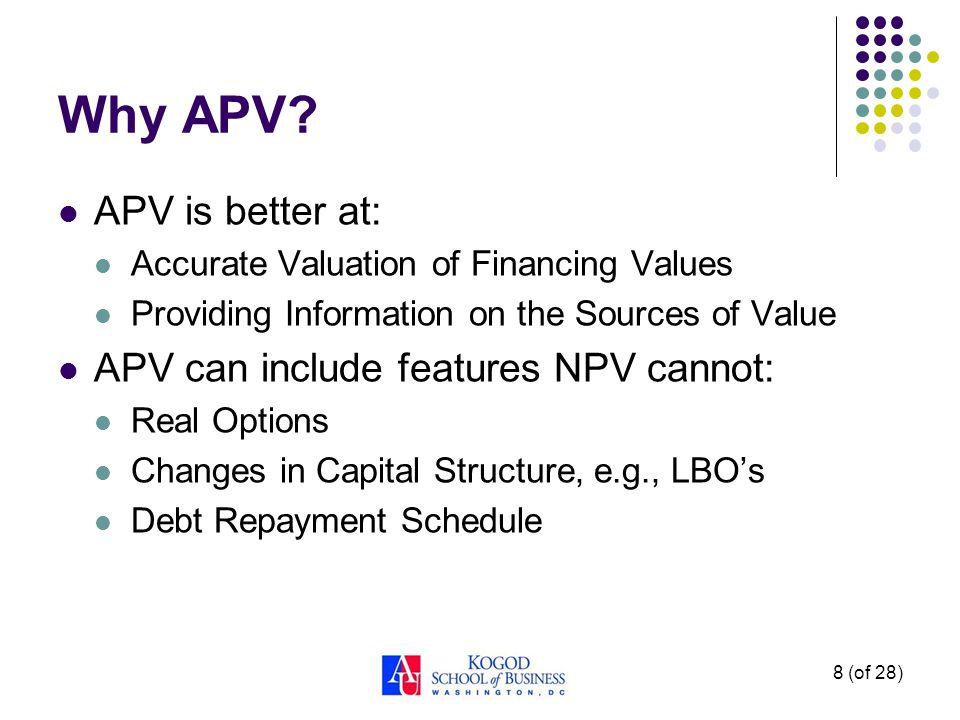 APV Solutions Financing, etc.