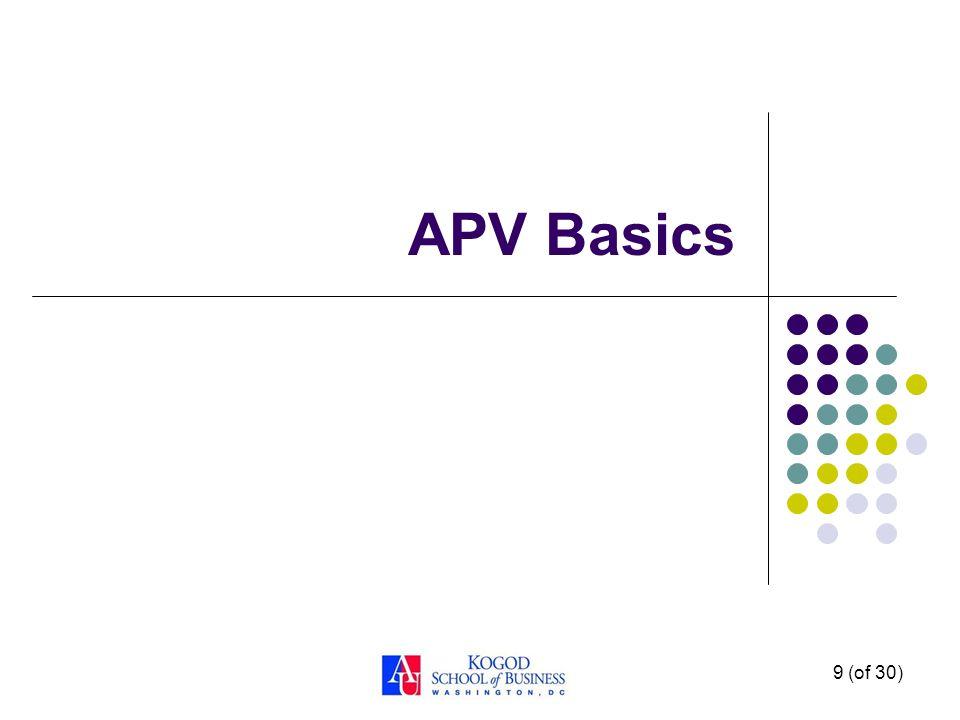 Why APV.
