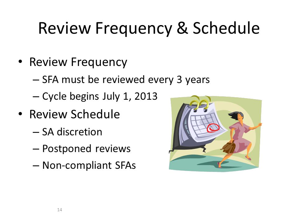 Review Frequency – SFA must be reviewed every 3 years – Cycle begins July 1, 2013 Review Schedule – SA discretion – Postponed reviews – Non-compliant SFAs Review Frequency & Schedule 14