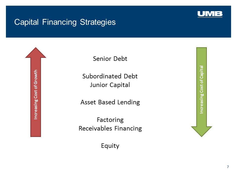 Capital Financing Strategies 7 Senior Debt Subordinated Debt Junior Capital Asset Based Lending Factoring Receivables Financing Equity Increasing Cost