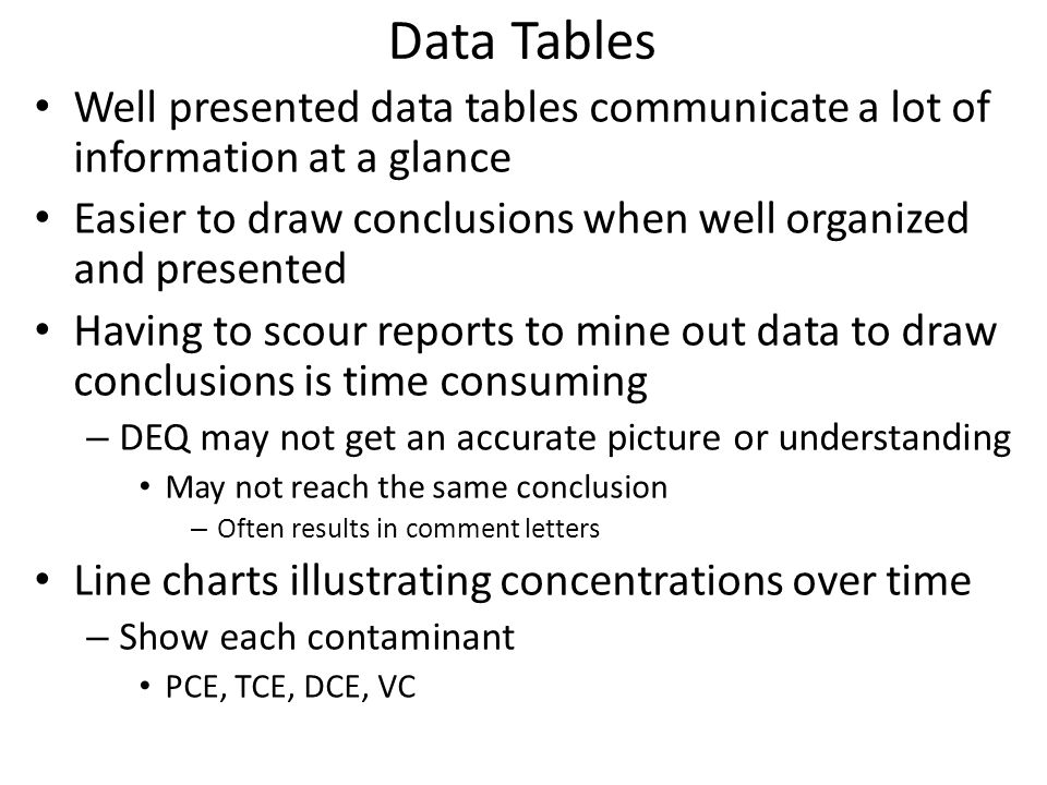 Data Tables Well presented data tables communicate a lot of information at a glance Easier to draw conclusions when well organized and presented Having to scour reports to mine out data to draw conclusions is time consuming – DEQ may not get an accurate picture or understanding May not reach the same conclusion – Often results in comment letters Line charts illustrating concentrations over time – Show each contaminant PCE, TCE, DCE, VC